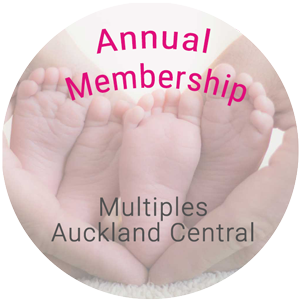annual membership multiples